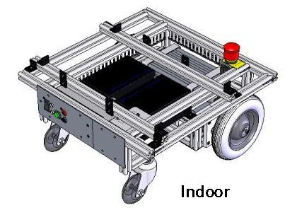 Indoor CAD